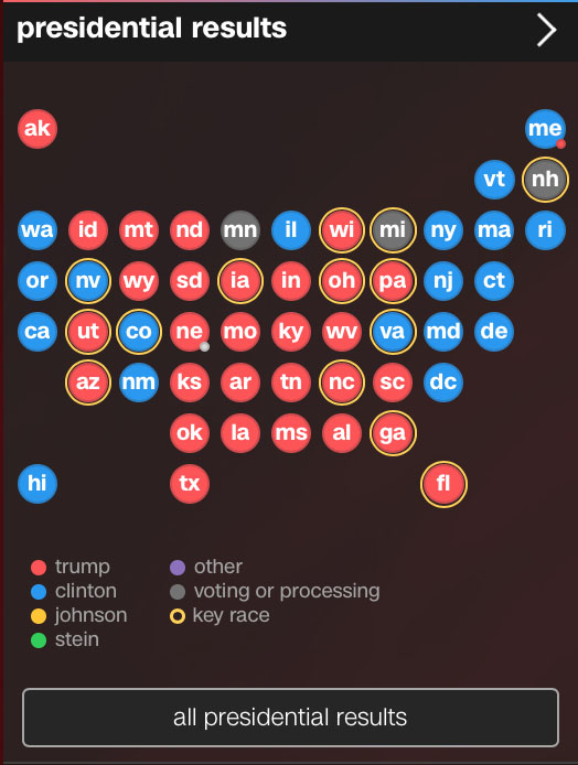 presidential-results